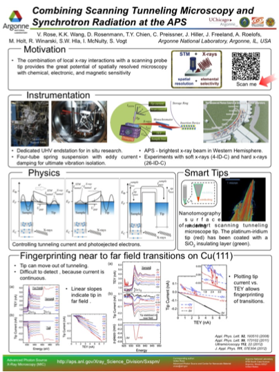 11th International Conference on X-ray Microscopy poster