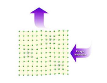 Uranium Atoms Don't Share the Vibe
