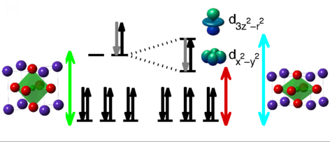 Revealing the Mechanism of a Mysterious Electrical Transition