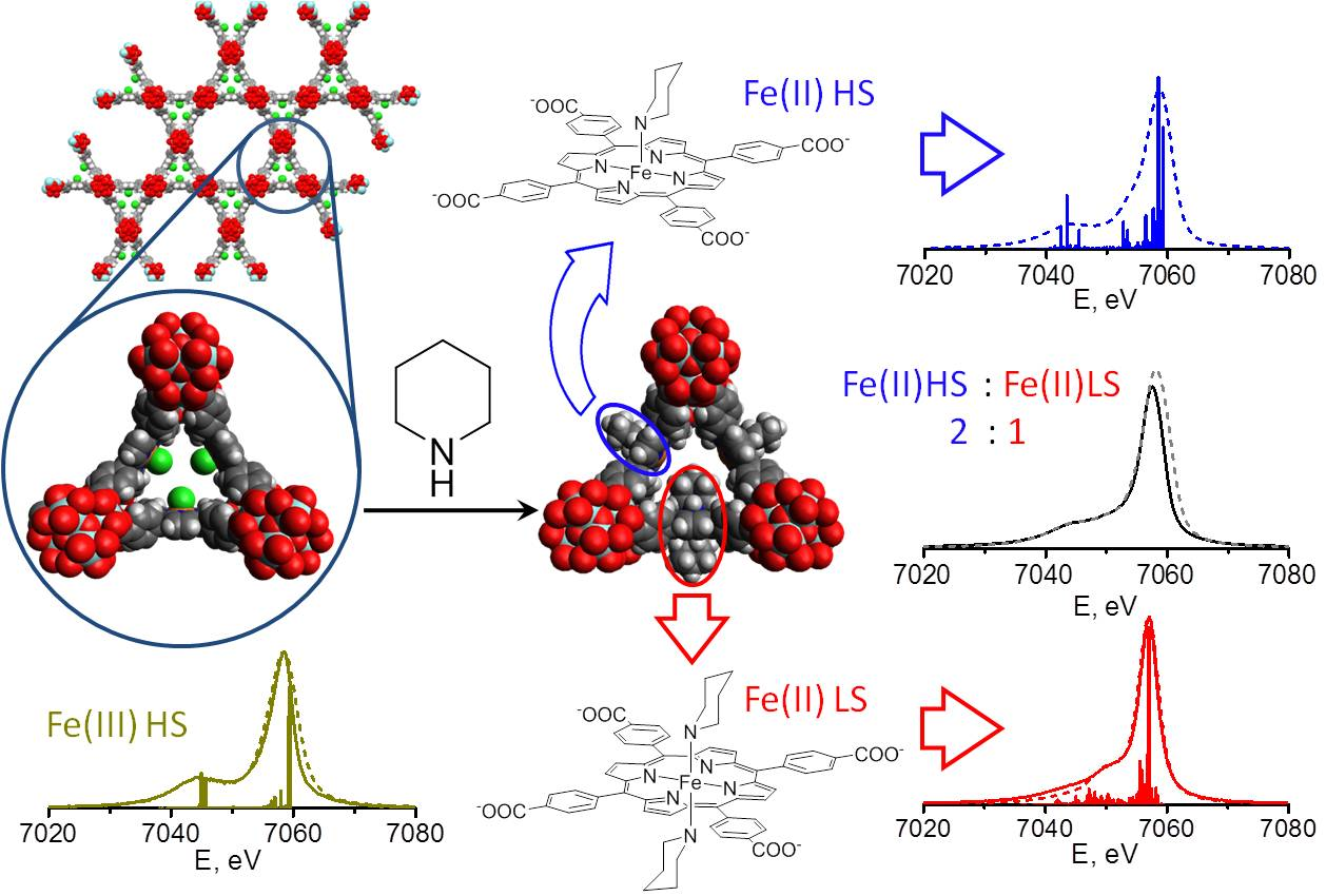 Natural Building Blocks for New Catalysts