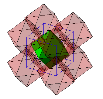 CsCl packing of Octahedra