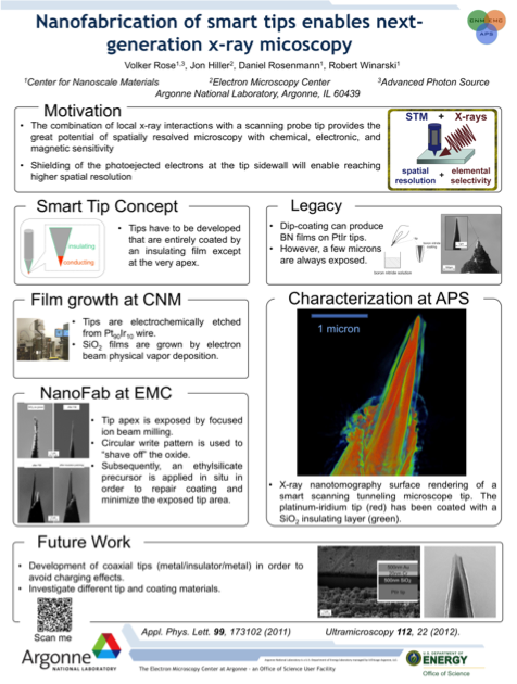 Poster Triennial DOE review of the EMC