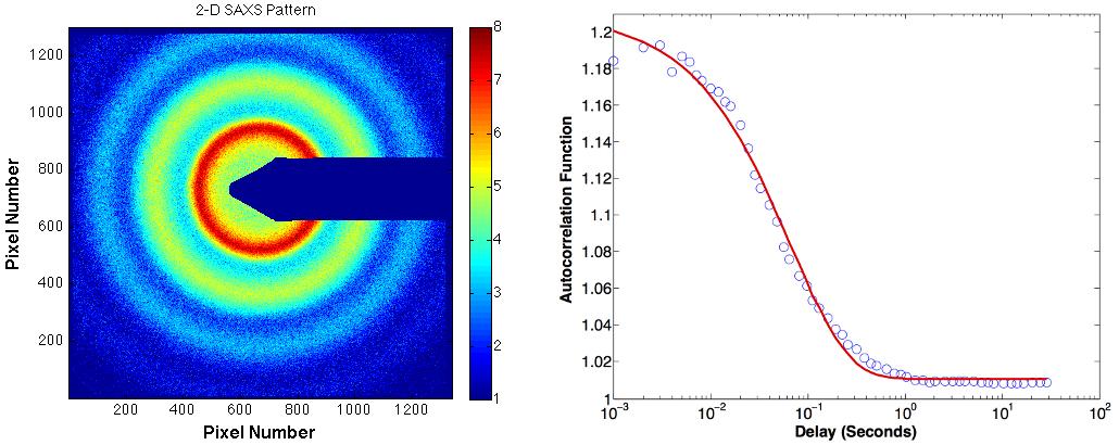 High-Performance XPCS Data Reduction using Argonne's Virtualized Computing Resource