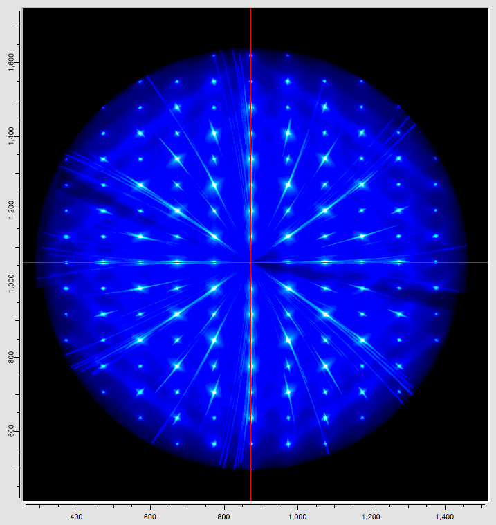 Projection of a transformed dataset along a principal crystallographic axis.