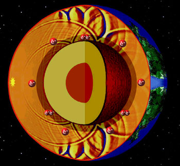 Revelations about the center of the Earth