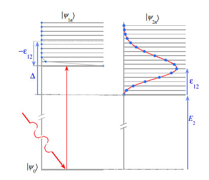 Fast intersystem crossing in transition-metal compounds