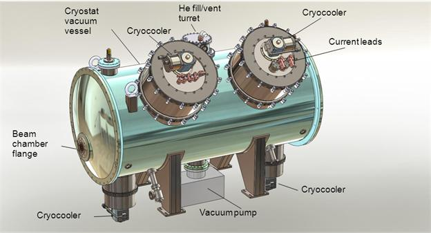 Conceptual drawing of the Superconducting Undulator cryostat assembly.
