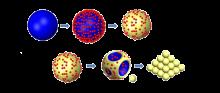 Advanced sodium-ion batteries