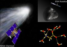 Fig. 1. Left-hand side depicts the Stardust spacecraft flyby of comet Wild 2 in January 2004, collecting dust samples from the surrounding coma. In January 2006, a capsule from Stardust returned to Earth, leading to the first discovery of glycine in a com