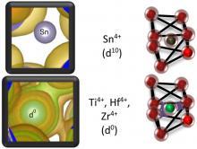 Transparent Conducting Oxides
