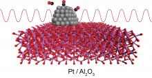 Combined experimental and theoretical studies of Pt nanoparticles on alumina (Al2O3) characterize precisely the contract and expansion of the lattice parameter caused by different chemical environments.
