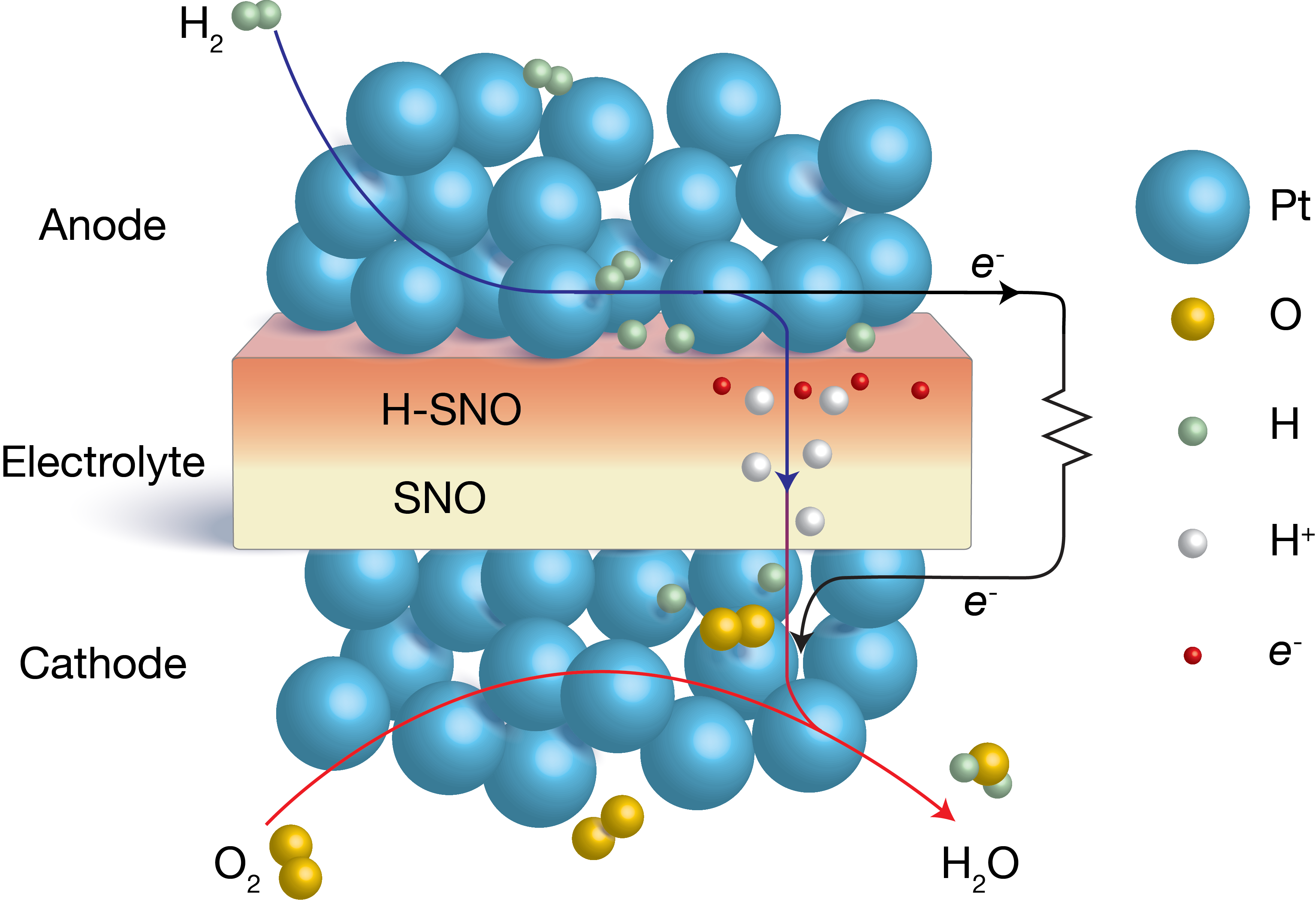 A High-Performance, Low-Temperature Solid Oxide Fuel Cell