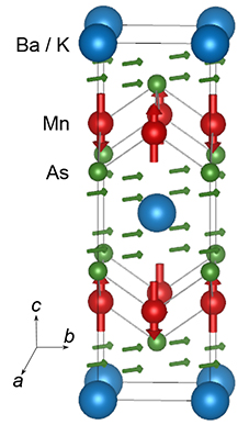 A Band of Itinerant Ferromagnetism Is Identified in an Antiferromagnet