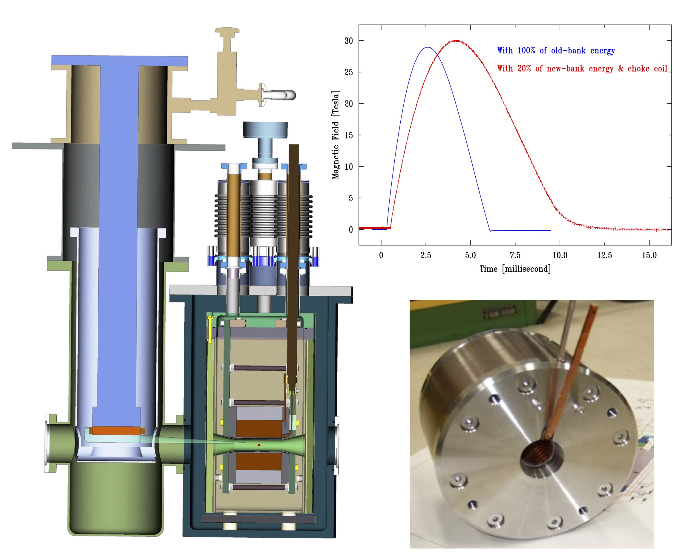 Pulsed magnet and sample cryostats; B(t); solenoid