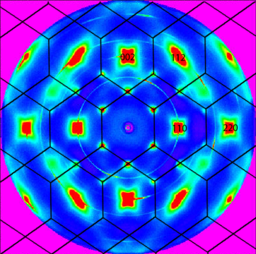 6-ID-D: High Energy Scattering
