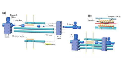 A demonstration on how to assemble a Flow Cell Furnace