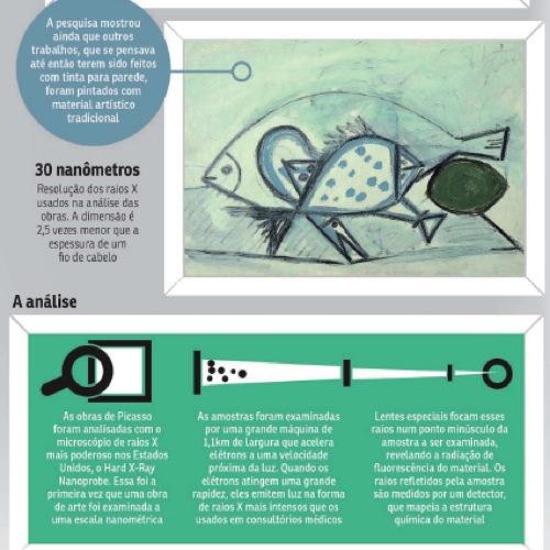 Correio Braziliense: Arte com tinta de parede (in Portuguese)