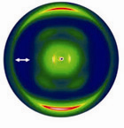6-ID-B: Resonant and In-Field Scattering